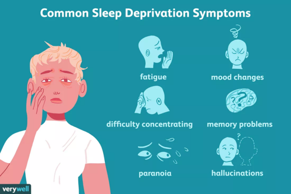 common sleep deprivation symptoms
